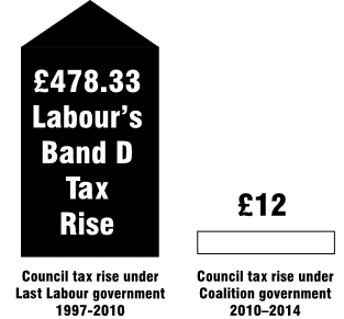 Labour_Tax2